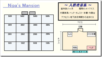 Nipa's Mansion2